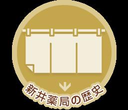 新井薬局の歴史